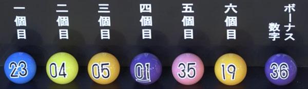 速報 ロト 6